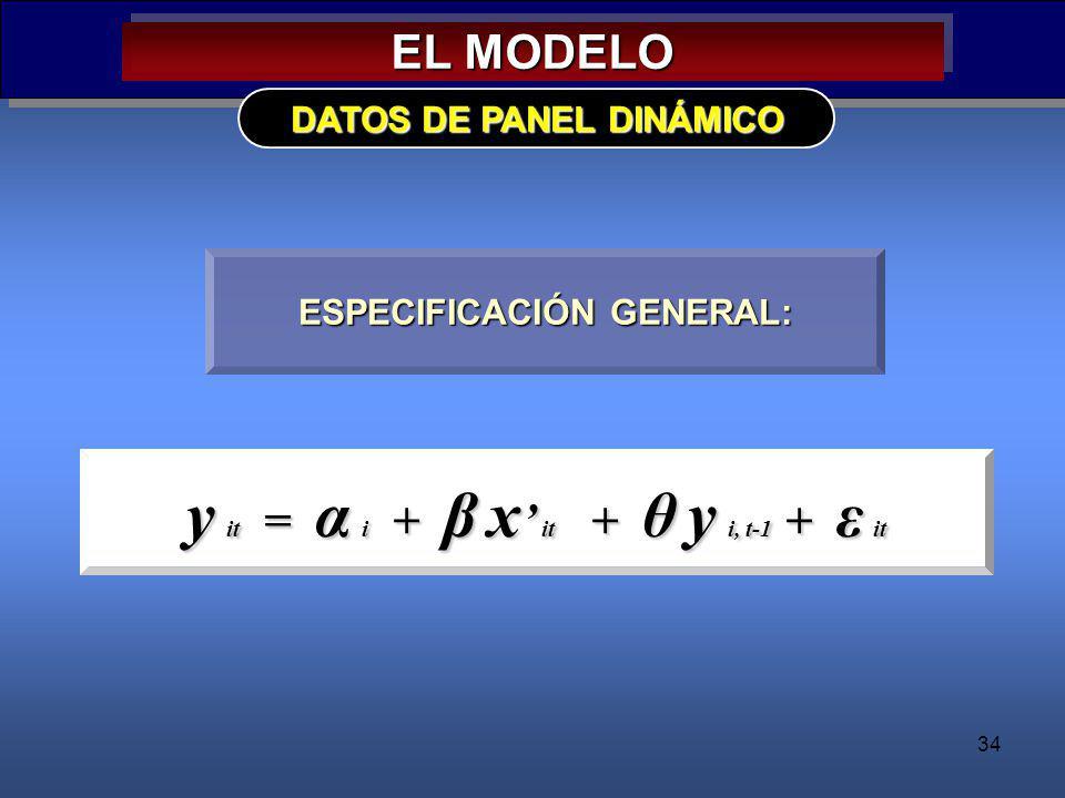 34 EL MODELO DATOS DE PANEL DINÁMICO ESPECIFICACIÓN GENERAL: y it = α i + β x it + θ y i, t-1 + ε it