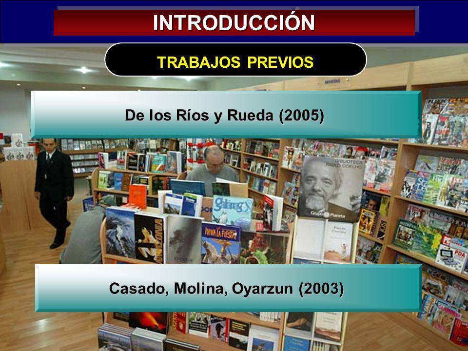 6 INTRODUCCIÓNINTRODUCCIÓN De los Ríos y Rueda (2005) TRABAJOS PREVIOS Casado, Molina, Oyarzun (2003)