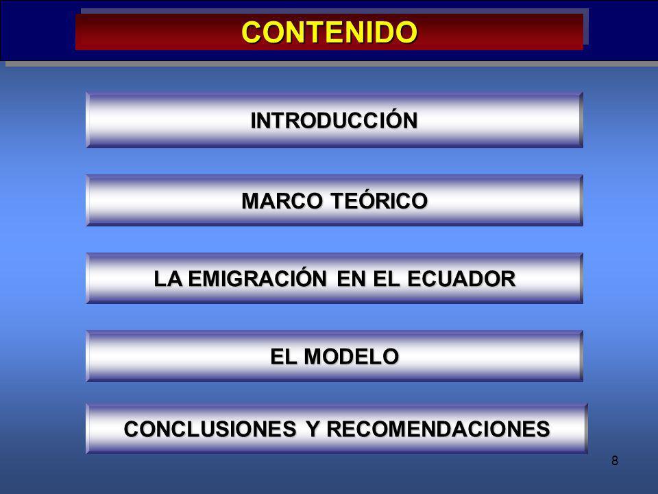 8 CONTENIDOCONTENIDO INTRODUCCIÓN MARCO TEÓRICO LA EMIGRACIÓN EN EL ECUADOR EL MODELO CONCLUSIONES Y RECOMENDACIONES