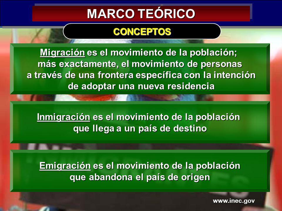 9 MARCO TEÓRICO Migración es el movimiento de la población; más exactamente, el movimiento de personas a través de una frontera específica con la inte