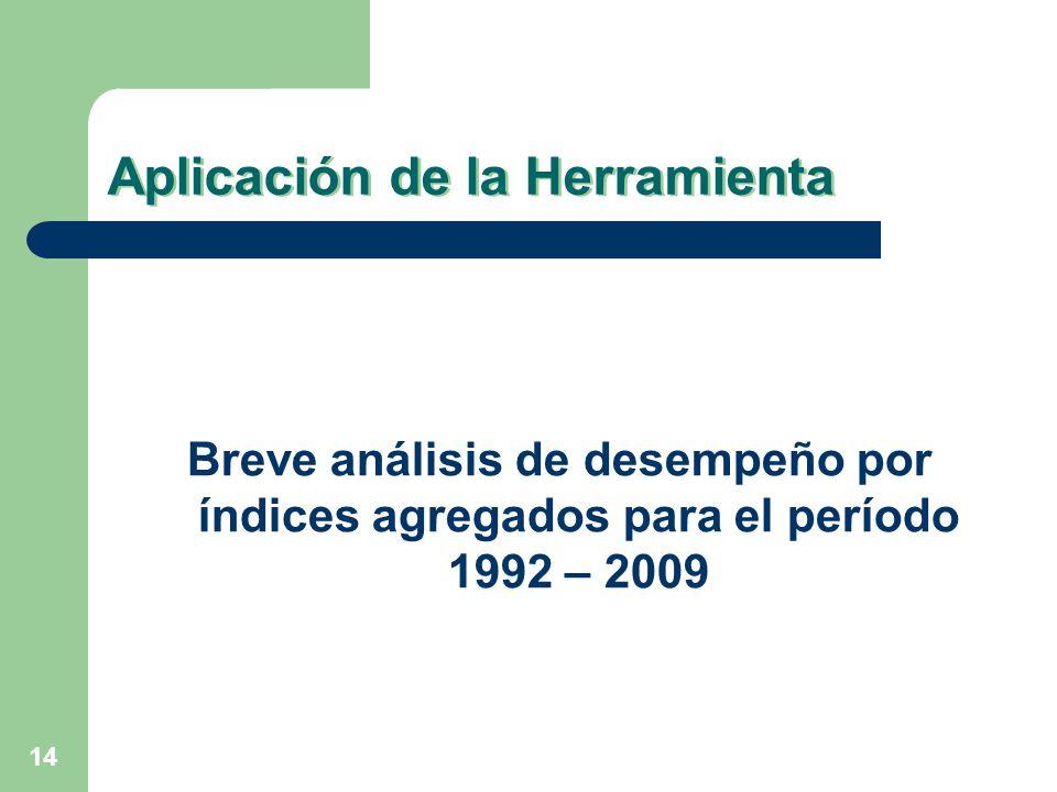 14 Aplicación de la Herramienta Breve análisis de desempeño por índices agregados para el período 1992 – 2009