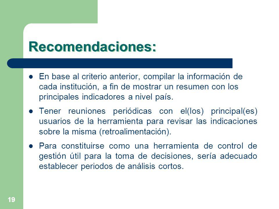 19 Recomendaciones: En base al criterio anterior, compilar la información de cada institución, a fin de mostrar un resumen con los principales indicad