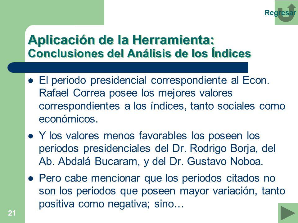 21 Aplicación de la Herramienta: Conclusiones del Análisis de los Índices El periodo presidencial correspondiente al Econ. Rafael Correa posee los mej