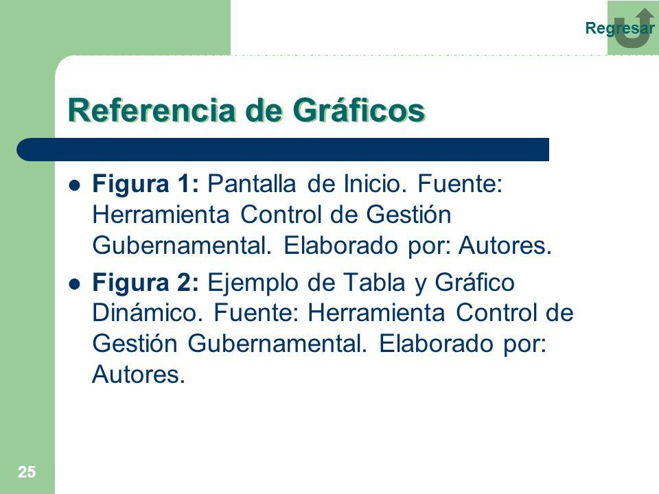 25 Referencia de Gráficos Figura 1: Pantalla de Inicio. Fuente: Herramienta Control de Gestión Gubernamental. Elaborado por: Autores. Figura 2: Ejempl