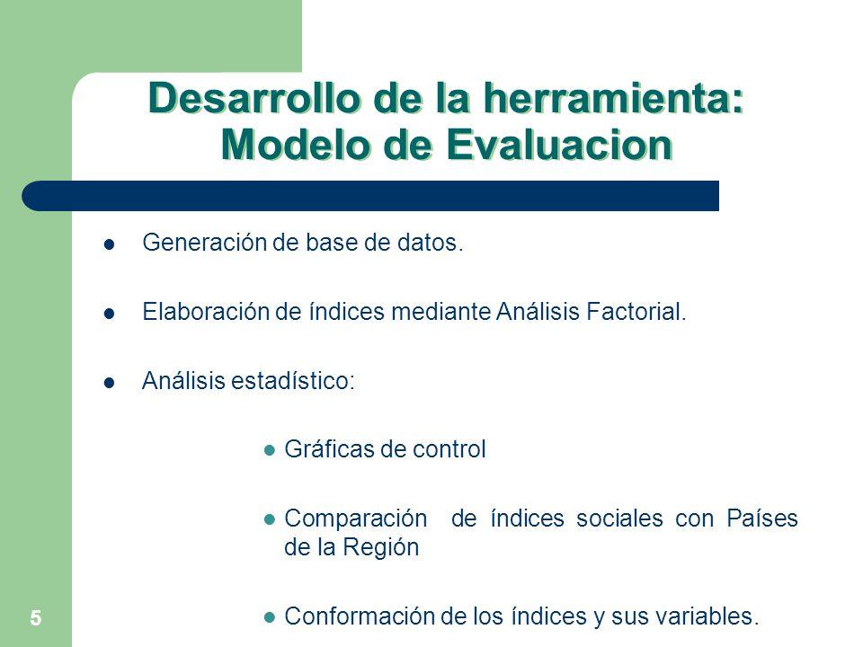 5 Desarrollo de la herramienta: Modelo de Evaluacion Generación de base de datos. Elaboración de índices mediante Análisis Factorial. Análisis estadís