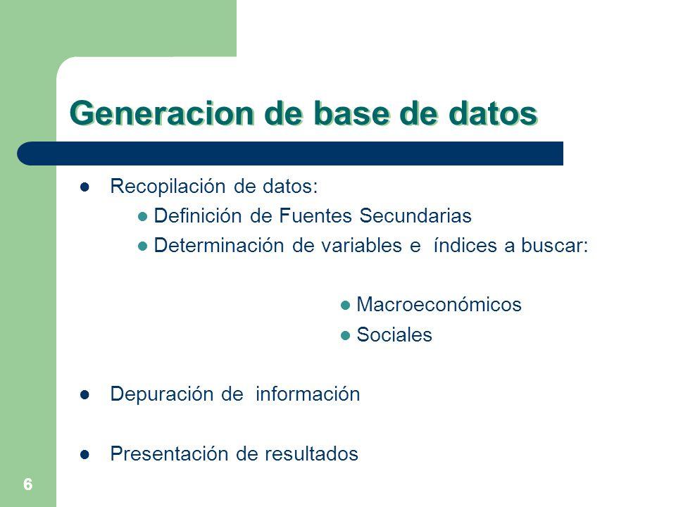 6 Generacion de base de datos Recopilación de datos: Definición de Fuentes Secundarias Determinación de variables e índices a buscar: Macroeconómicos