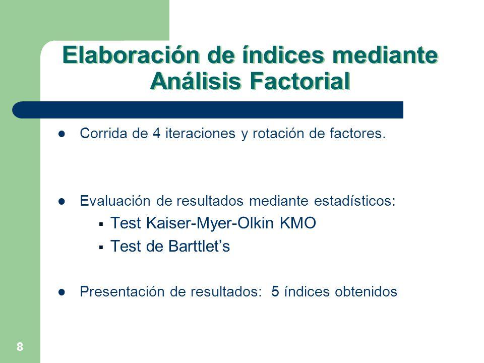 8 Elaboración de índices mediante Análisis Factorial Corrida de 4 iteraciones y rotación de factores. Evaluación de resultados mediante estadísticos: