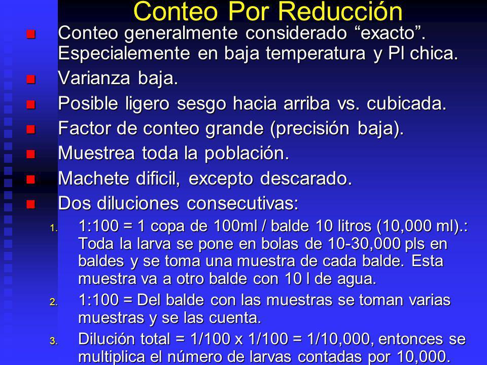 Conteo Por Reducción Conteo generalmente considerado exacto. Especialemente en baja temperatura y Pl chica. Conteo generalmente considerado exacto. Es