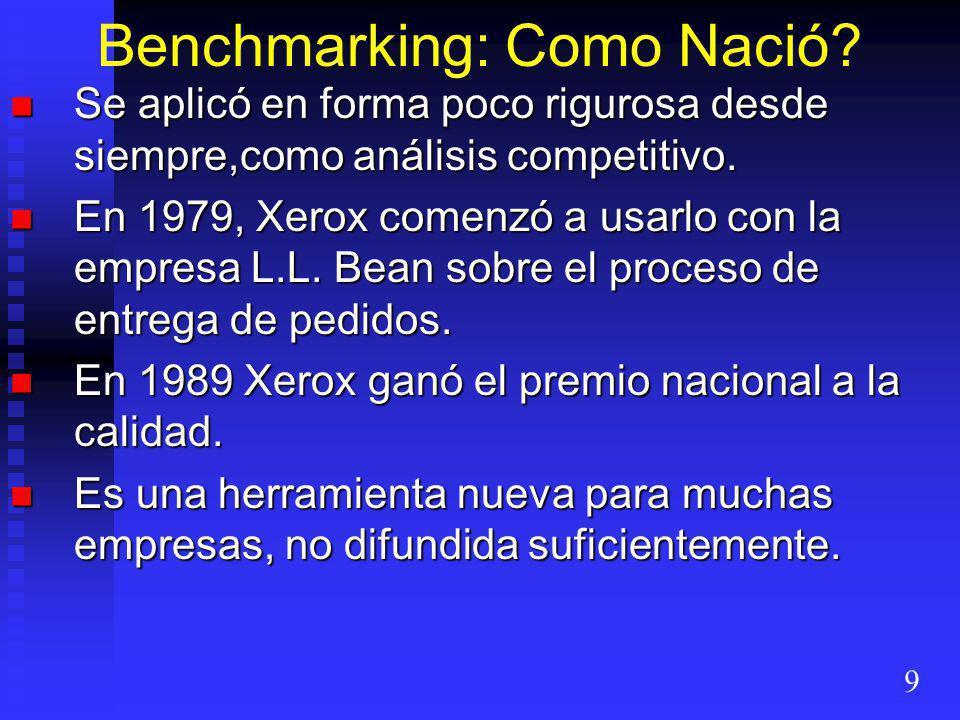 Benchmarking: Como Nació? Se aplicó en forma poco rigurosa desde siempre,como análisis competitivo. Se aplicó en forma poco rigurosa desde siempre,com