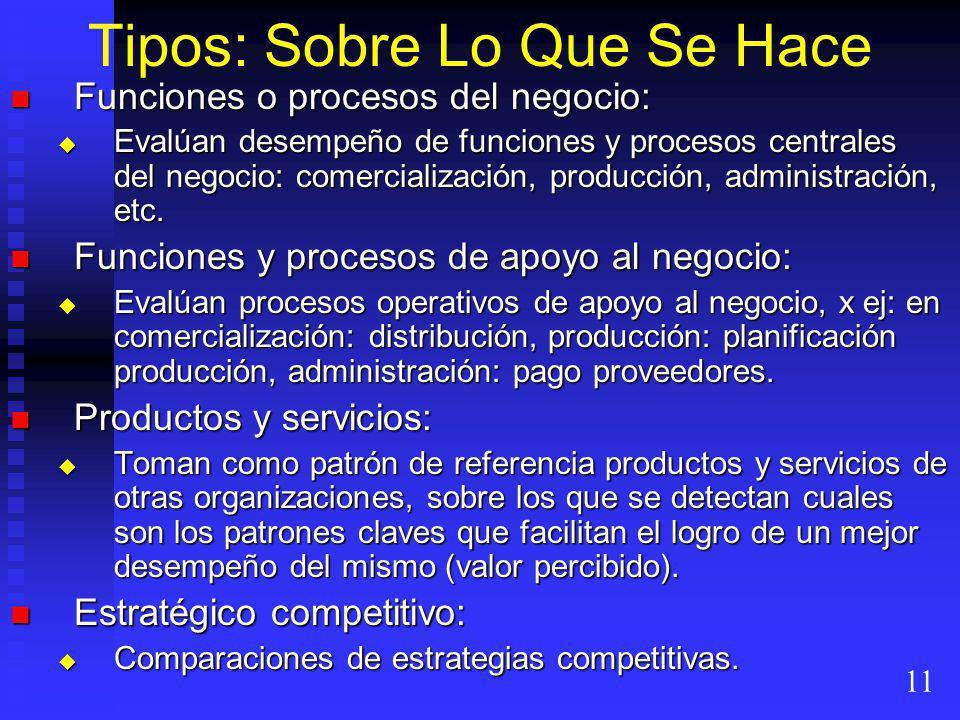 Tipos: Sobre Lo Que Se Hace Funciones o procesos del negocio: Funciones o procesos del negocio: Evalúan desempeño de funciones y procesos centrales de