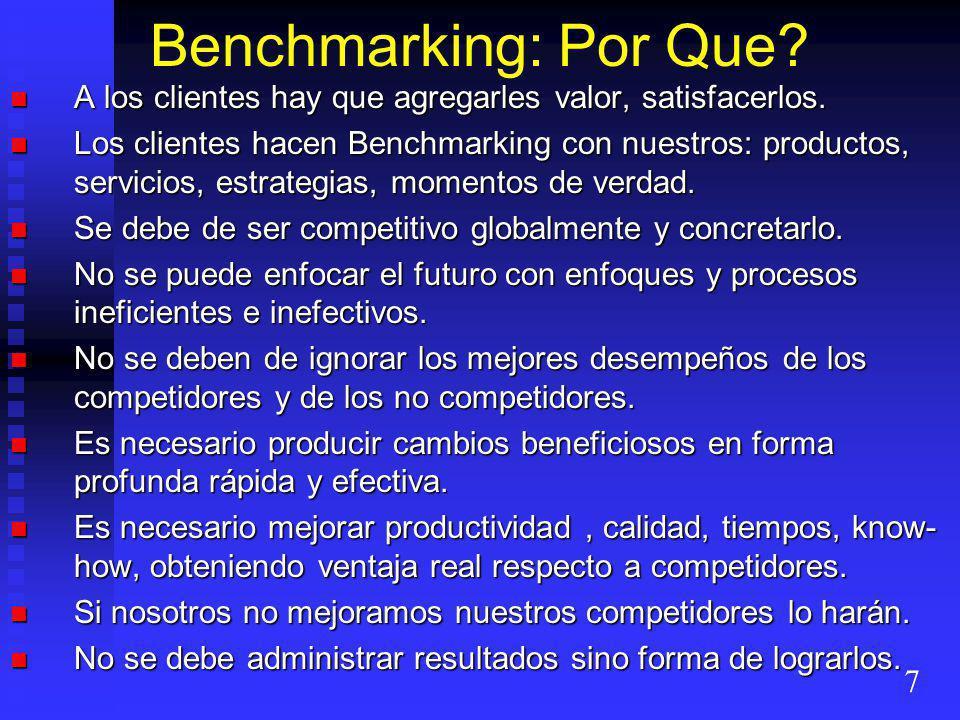 Benchmarking: Por Que? A los clientes hay que agregarles valor, satisfacerlos. A los clientes hay que agregarles valor, satisfacerlos. Los clientes ha