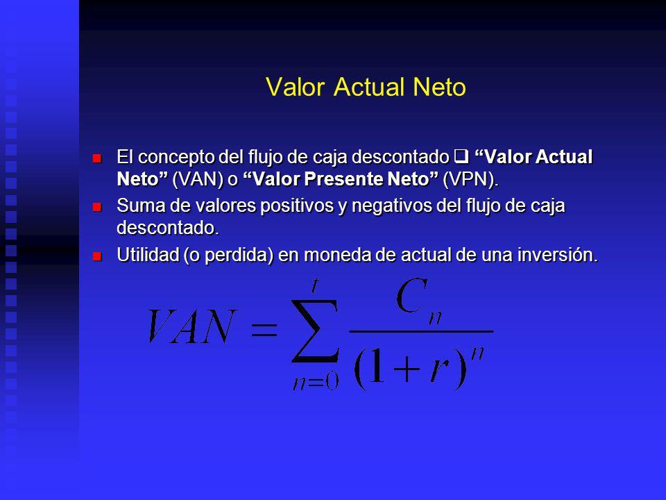 Flujo de Caja Descontado Considerando Considerando r = 12% r = 12% Año 0: Año 0: -100/(1+0.12) 0 =-100 -100/(1+0.12) 0 =-100 Año 1: Año 1: +30/(1+0.12