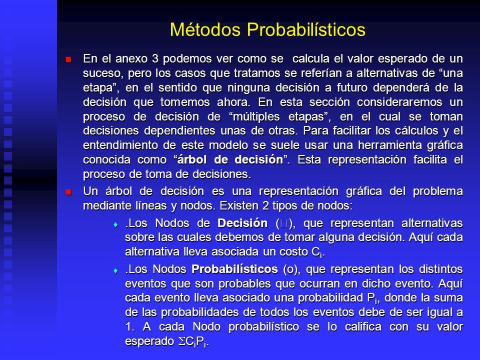 Simulación.- Simulación de los Flujos de Caja Esto es realizar un muestreo repetido de las variables críticas, tomando como base sus probabilidades de