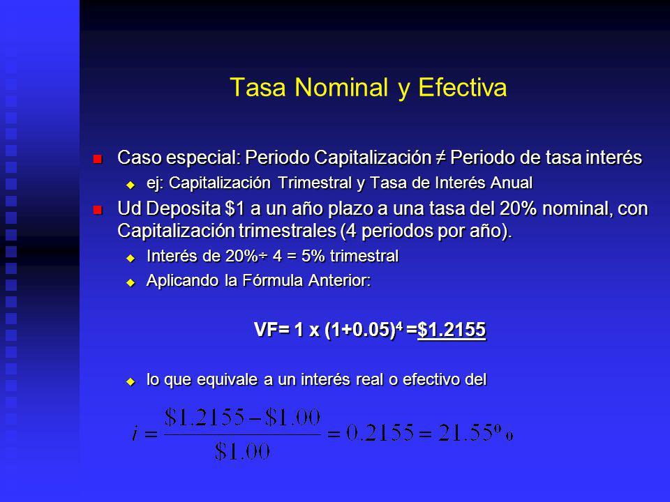 Valor Actual Neto La regla del Valor Actual Neto (VAN) es el principal criterio de selección.