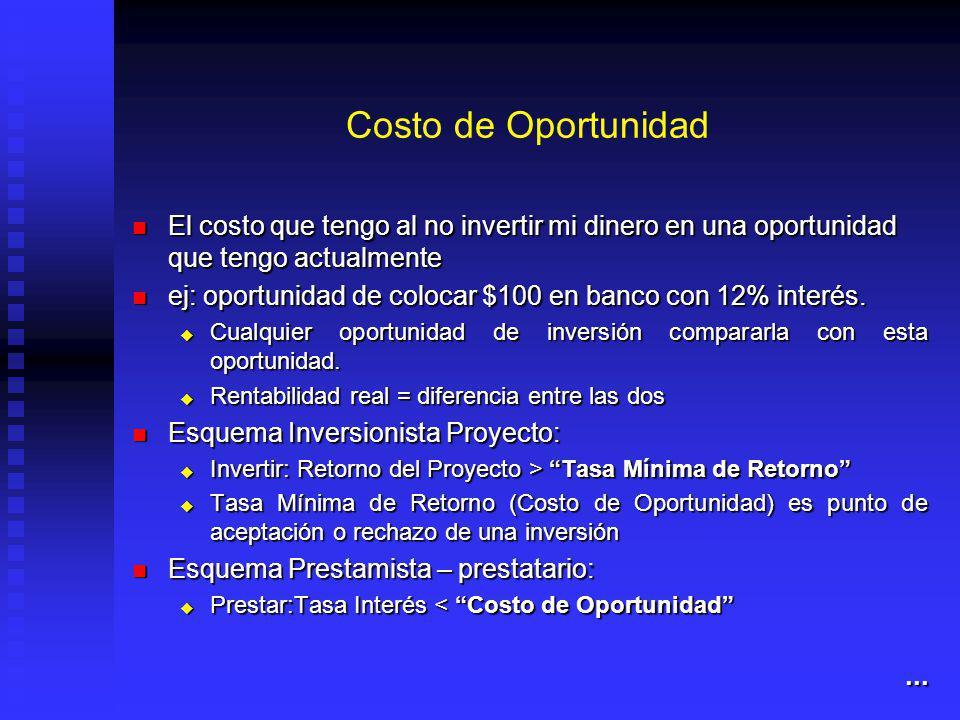 Tasa Nominal y Efectiva Caso especial: Periodo Capitalización Periodo de tasa interés Caso especial: Periodo Capitalización Periodo de tasa interés ej