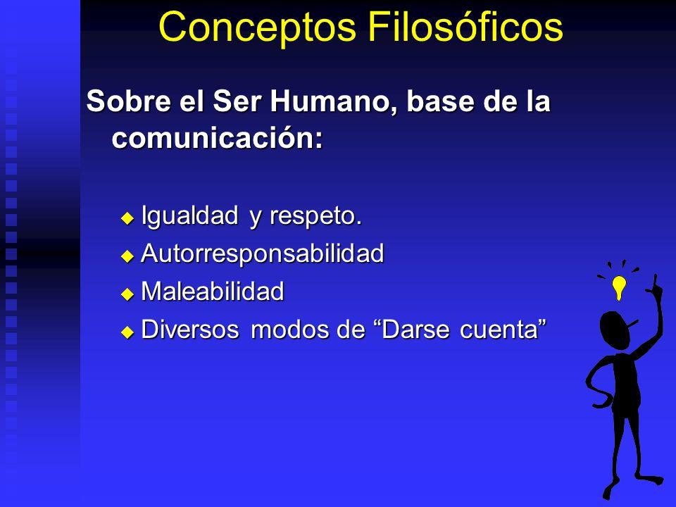 Conceptos Filosóficos Sobre el Ser Humano, base de la comunicación: Igualdad y respeto. Igualdad y respeto. Autorresponsabilidad Autorresponsabilidad