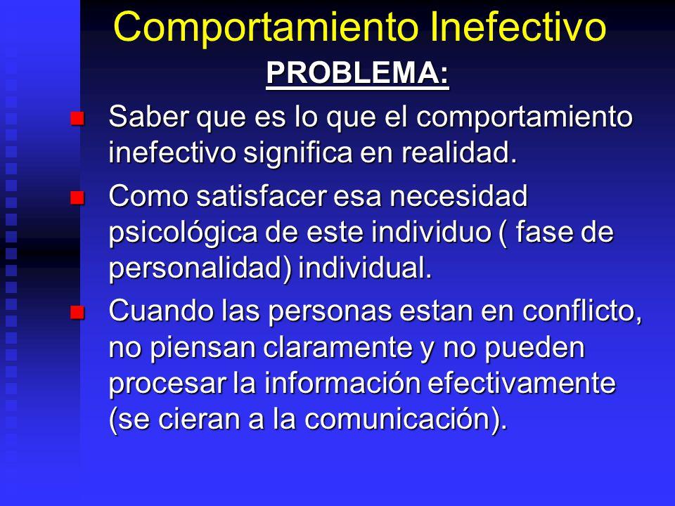 Comportamiento Inefectivo PROBLEMA: Saber que es lo que el comportamiento inefectivo significa en realidad. Saber que es lo que el comportamiento inef