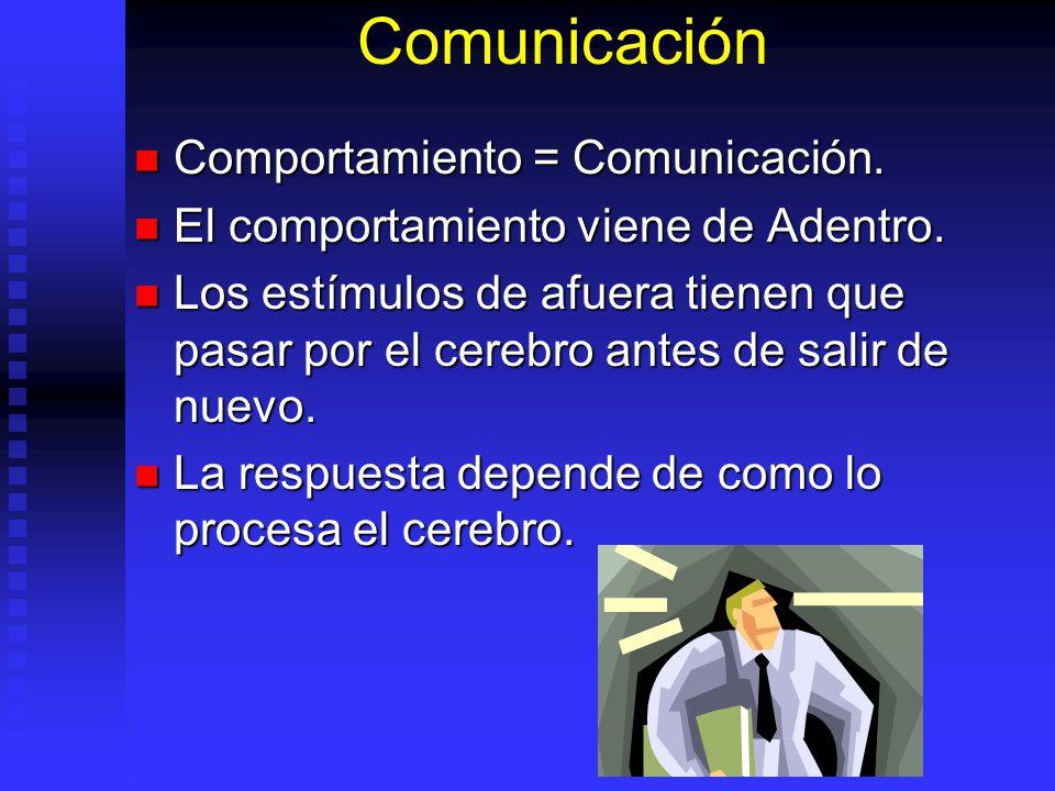 Comunicación Comportamiento = Comunicación. Comportamiento = Comunicación. El comportamiento viene de Adentro. El comportamiento viene de Adentro. Los