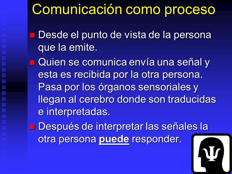 Comunicación como proceso Desde el punto de vista de la persona que la emite. Desde el punto de vista de la persona que la emite. Quien se comunica en
