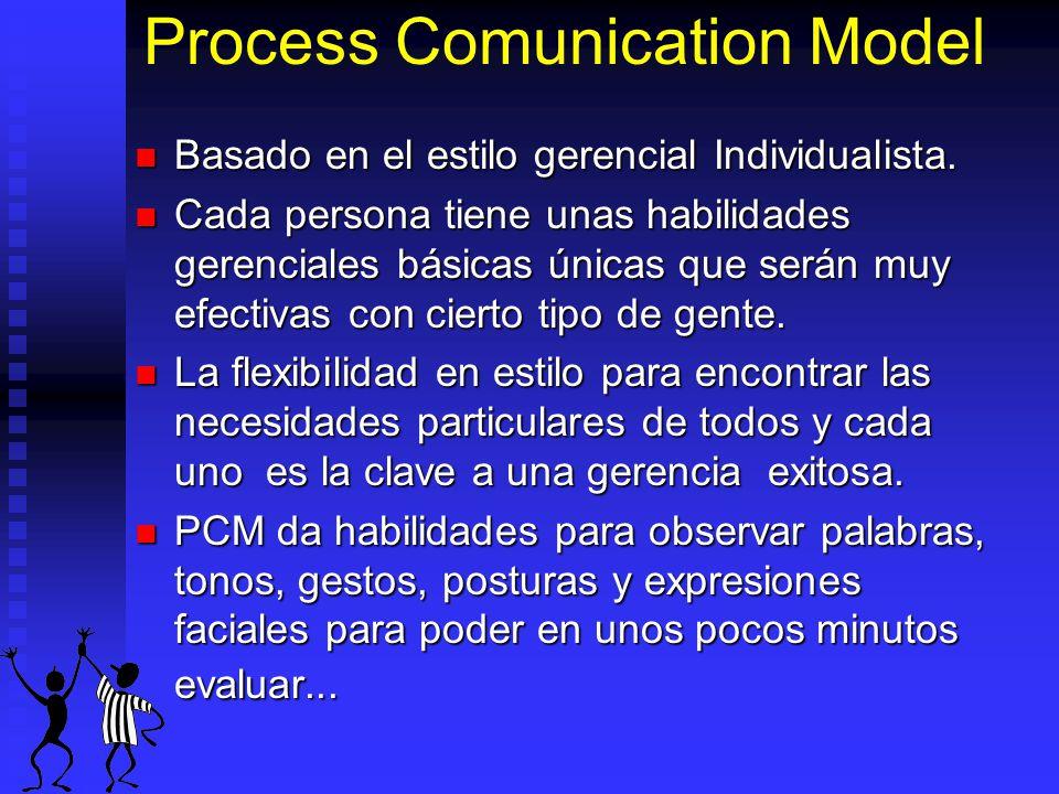 Process Comunication Model Basado en el estilo gerencial Individualista. Basado en el estilo gerencial Individualista. Cada persona tiene unas habilid