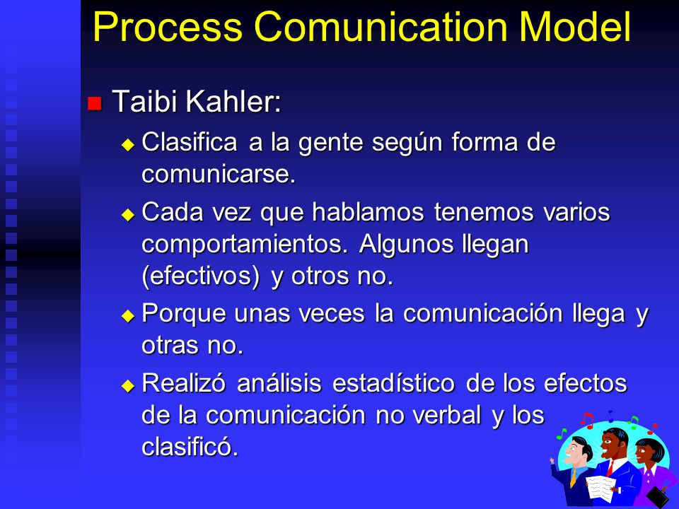Process Comunication Model Taibi Kahler: Taibi Kahler: Clasifica a la gente según forma de comunicarse.