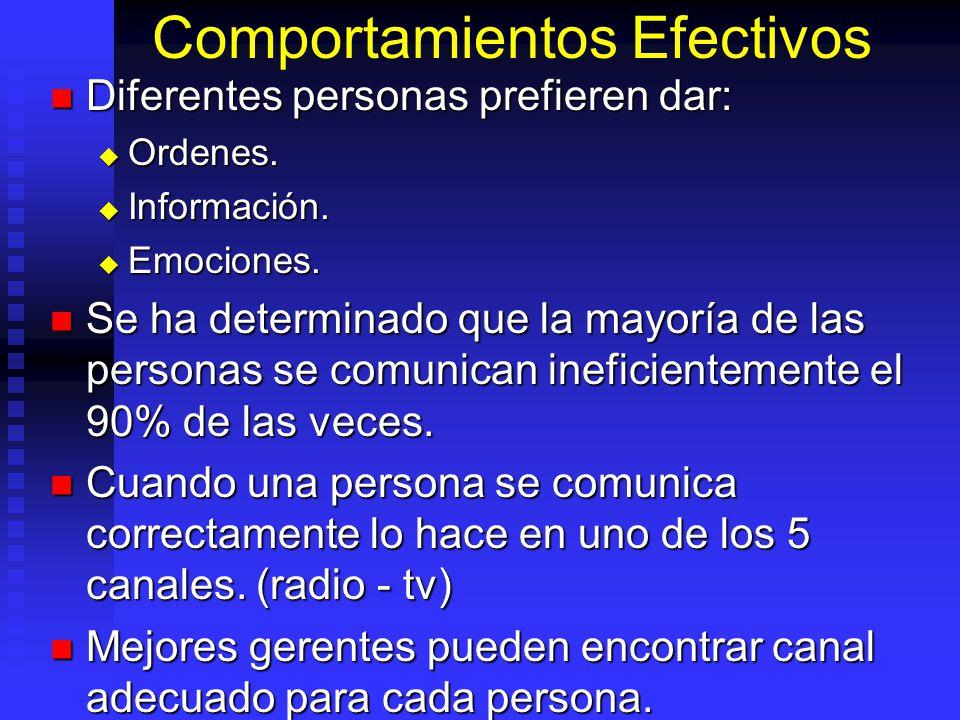 Comportamientos Efectivos Diferentes personas prefieren dar: Diferentes personas prefieren dar: Ordenes. Ordenes. Información. Información. Emociones.