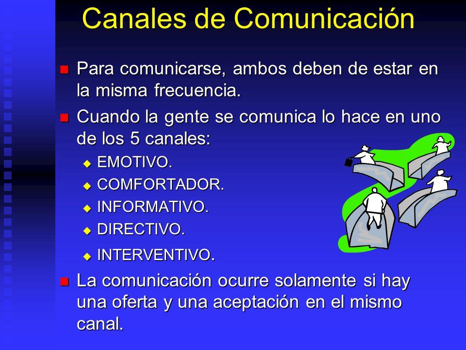 Canales de Comunicación Para comunicarse, ambos deben de estar en la misma frecuencia.
