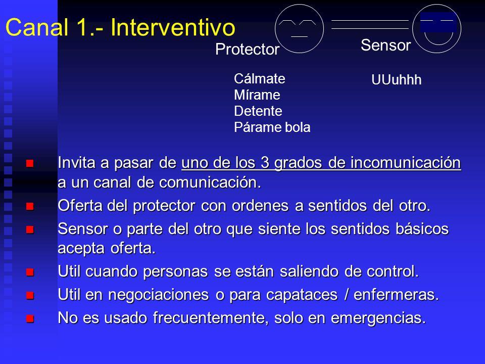 Canal 1.- Interventivo Invita a pasar de uno de los 3 grados de incomunicación a un canal de comunicación. Invita a pasar de uno de los 3 grados de in