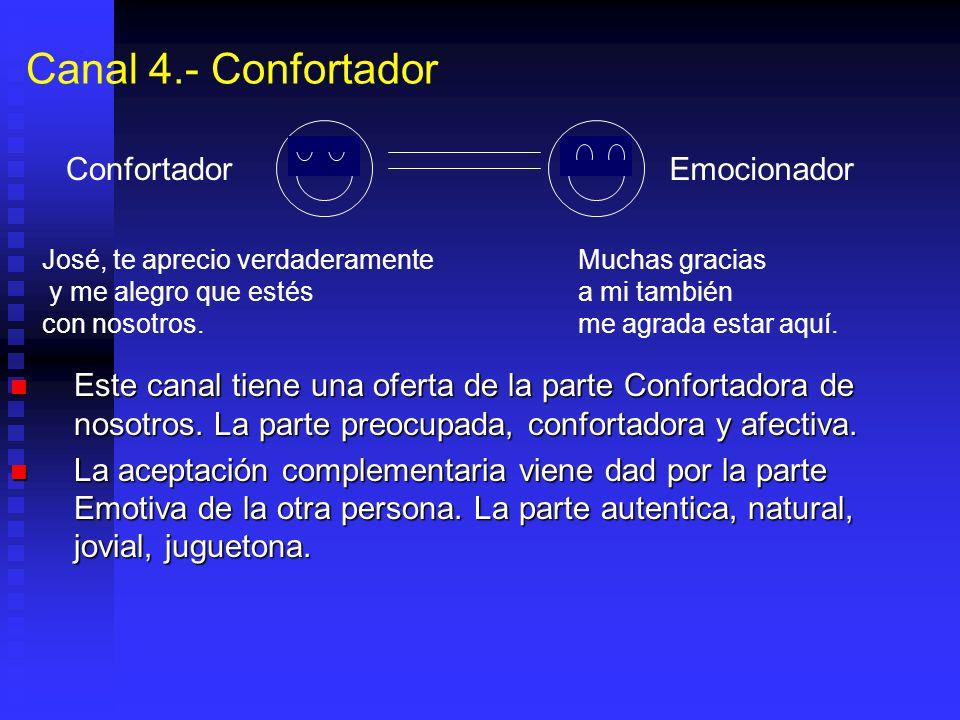 Canal 4.- Confortador Este canal tiene una oferta de la parte Confortadora de nosotros. La parte preocupada, confortadora y afectiva. Este canal tiene