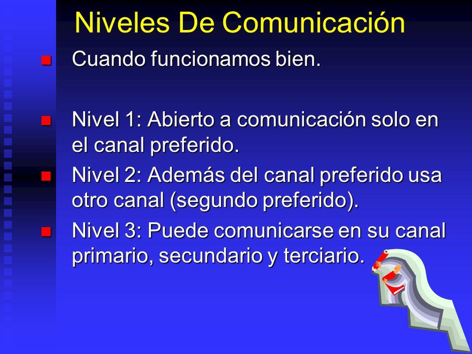 Niveles De Comunicación Cuando funcionamos bien. Cuando funcionamos bien. Nivel 1: Abierto a comunicación solo en el canal preferido. Nivel 1: Abierto