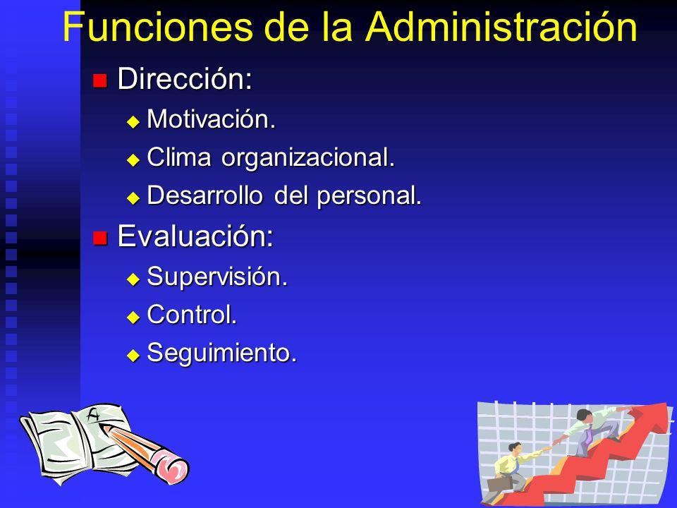 Funciones de la Administración Dirección: Dirección: Motivación. Motivación. Clima organizacional. Clima organizacional. Desarrollo del personal. Desa