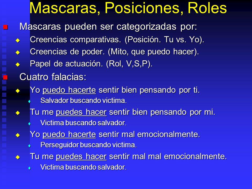 Mascaras, Posiciones, Roles Mascaras pueden ser categorizadas por: Mascaras pueden ser categorizadas por: Creencias comparativas. (Posición. Tu vs. Yo