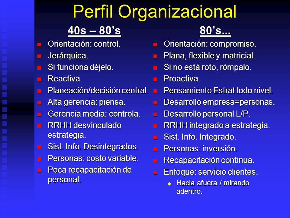 Perfil Organizacional 40s – 80s Orientación: control.