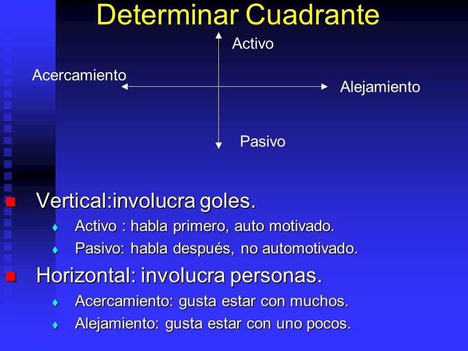 Determinar Cuadrante Vertical:involucra goles.Vertical:involucra goles.