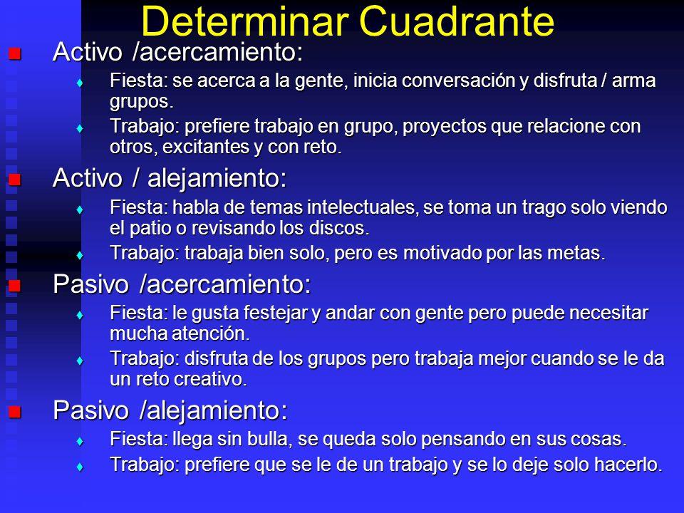 Determinar Cuadrante Activo /acercamiento: Activo /acercamiento: Fiesta: se acerca a la gente, inicia conversación y disfruta / arma grupos.