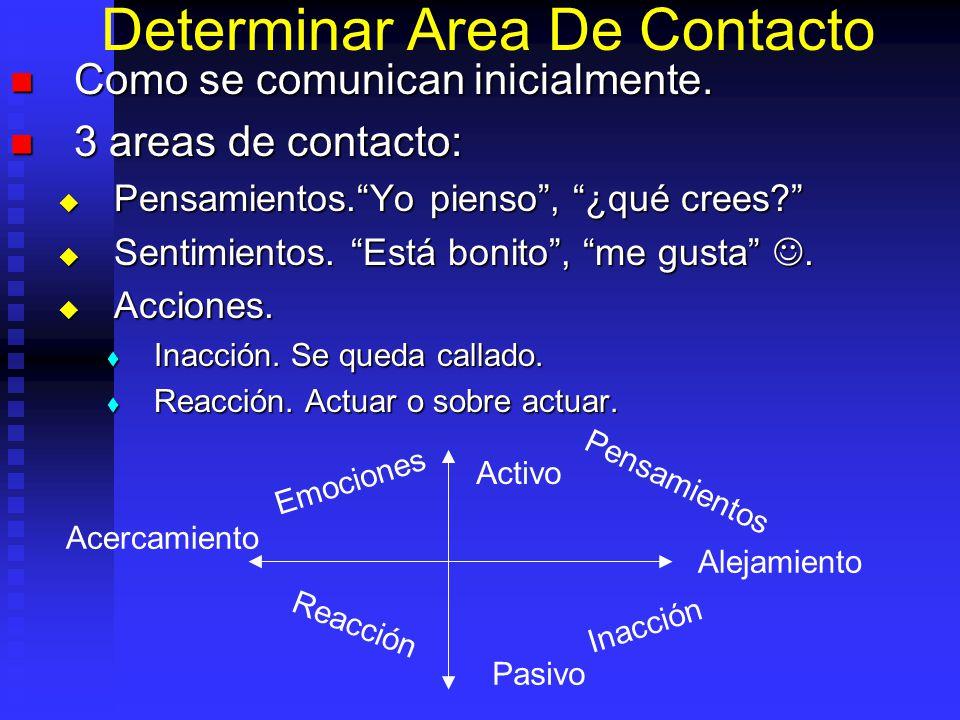 Determinar Area De Contacto Como se comunican inicialmente. Como se comunican inicialmente. 3 areas de contacto: 3 areas de contacto: Pensamientos.Yo