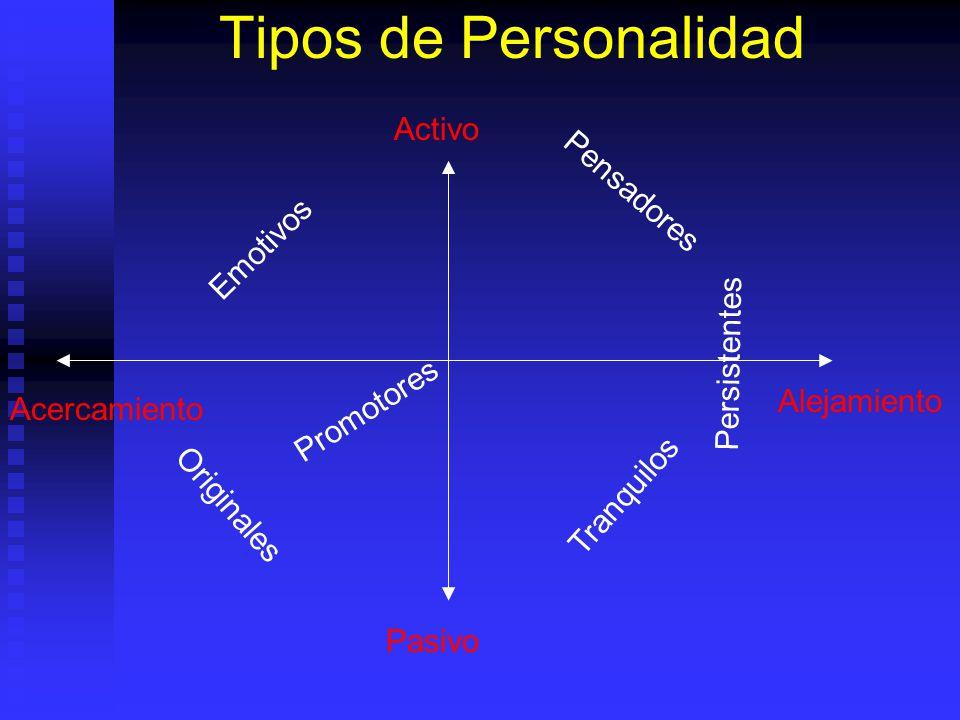 Tipos de Personalidad Emotivos Originales Pensadores Tranquilos Persistentes Promotores Activo Pasivo Alejamiento Acercamiento