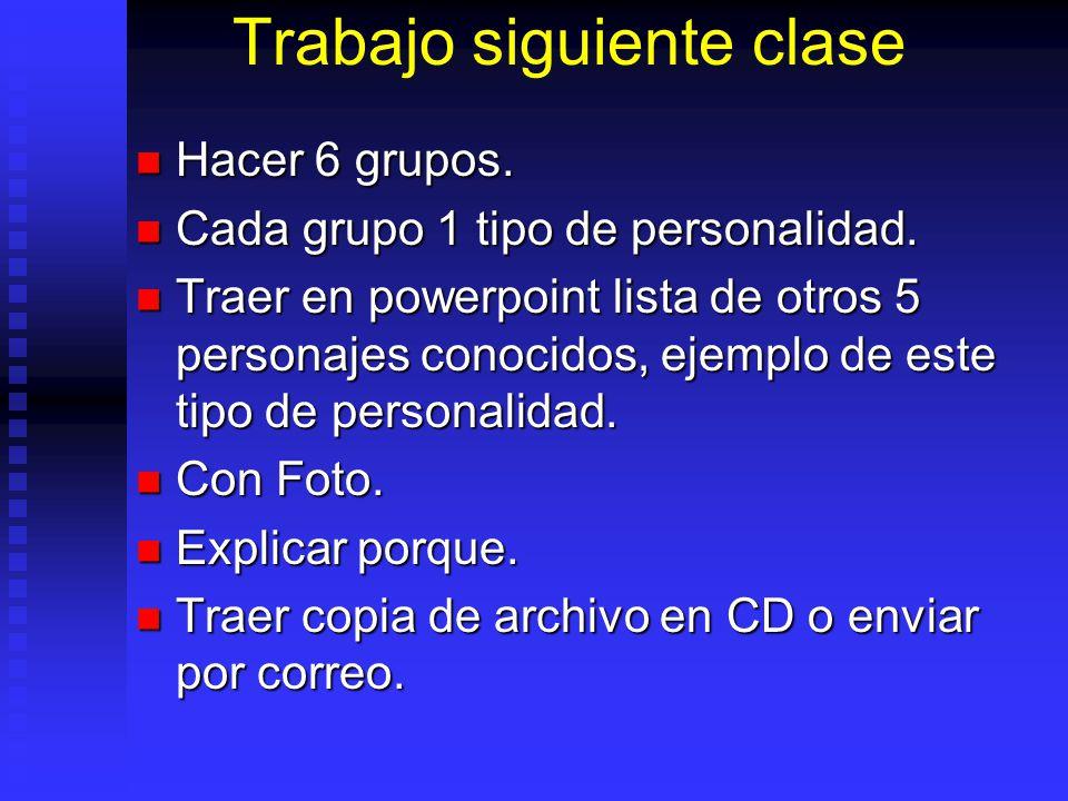 Trabajo siguiente clase Hacer 6 grupos. Hacer 6 grupos. Cada grupo 1 tipo de personalidad. Cada grupo 1 tipo de personalidad. Traer en powerpoint list