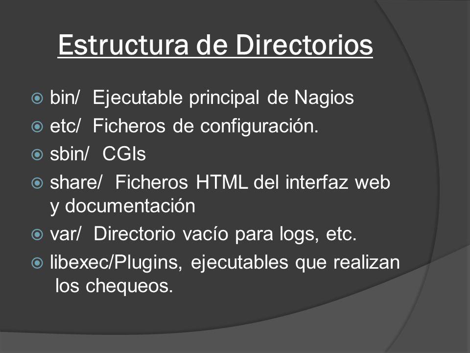 Estructura de Directorios bin/ Ejecutable principal de Nagios etc/ Ficheros de configuración. sbin/ CGIs share/ Ficheros HTML del interfaz web y docum