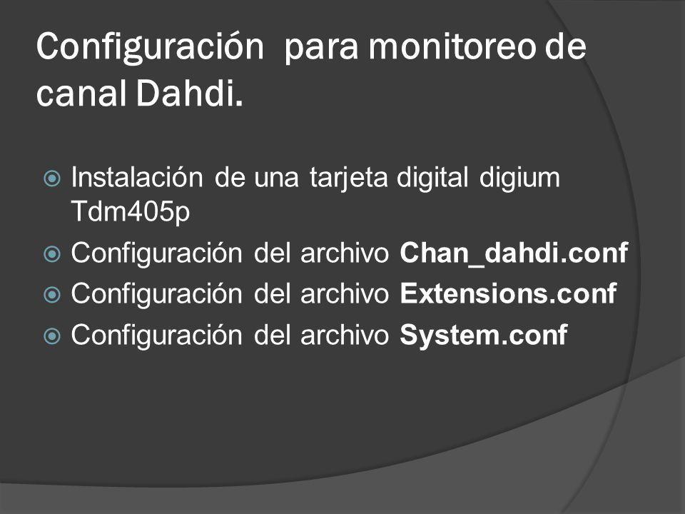 Configuración para monitoreo de canal Dahdi. Instalación de una tarjeta digital digium Tdm405p Configuración del archivo Chan_dahdi.conf Configuración
