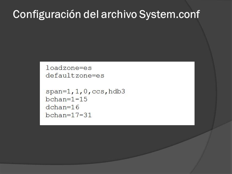 Configuración del archivo System.conf