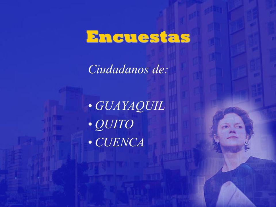 Encuestas Ciudadanos de: GUAYAQUIL QUITO CUENCA
