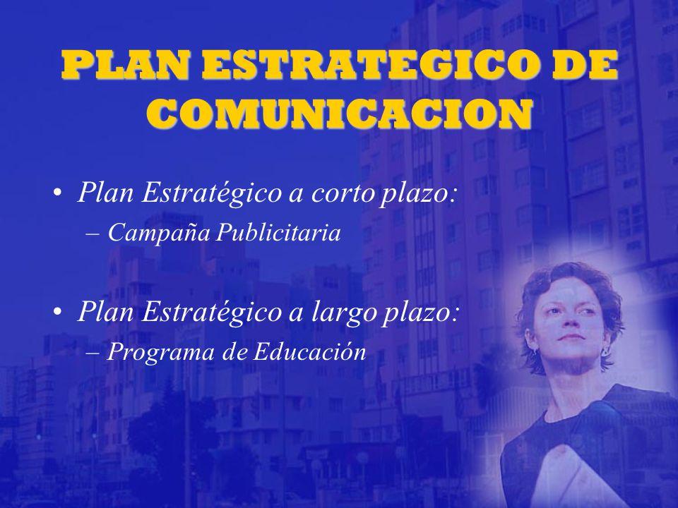 PLAN ESTRATEGICO DE COMUNICACION Plan Estratégico a corto plazo: –Campaña Publicitaria Plan Estratégico a largo plazo: –Programa de Educación