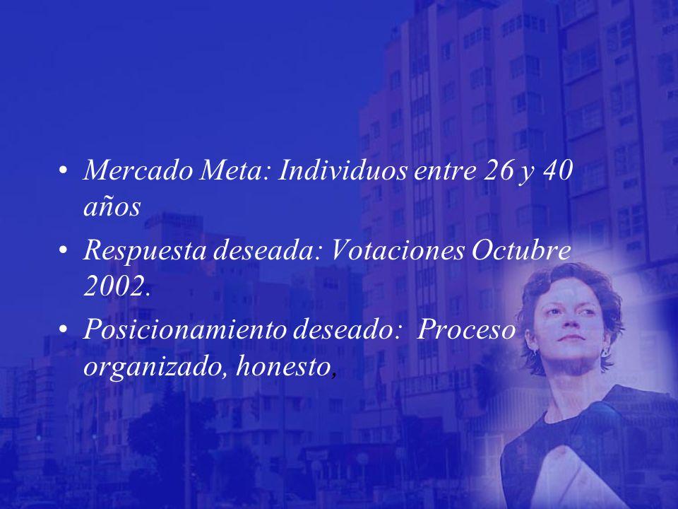 Mercado Meta: Individuos entre 26 y 40 años Respuesta deseada: Votaciones Octubre 2002.