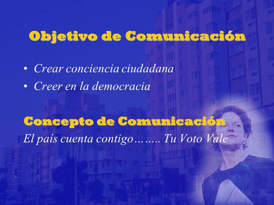 Objetivo de Comunicación Crear conciencia ciudadana Creer en la democracia Concepto de Comunicación El país cuenta contigo……..