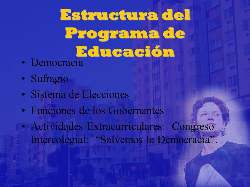 Estructura del Programa de Educación Democracia Sufragio Sistema de Elecciones Funciones de los Gobernantes Actividades Extracurriculares: Congreso Intercolegial: Salvemos la Democracia.