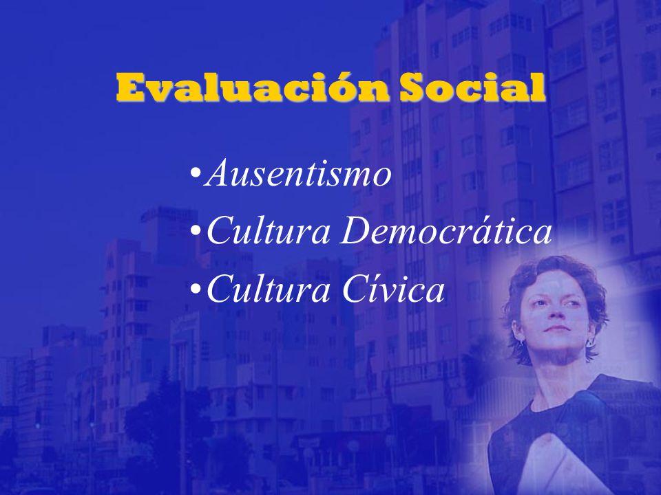 Evaluación Social Ausentismo Cultura Democrática Cultura Cívica