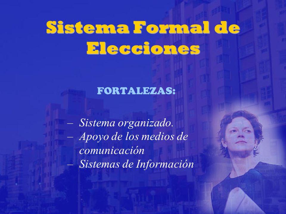 Sistema Formal de Elecciones FORTALEZAS: –Sistema organizado.
