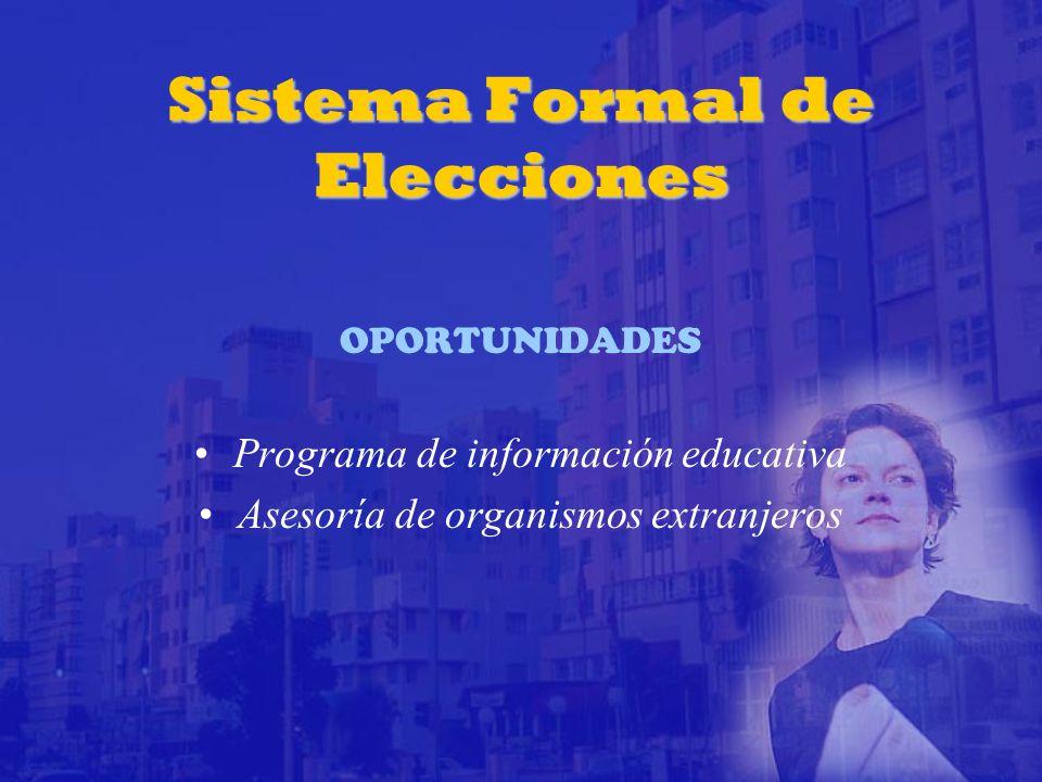 Sistema Formal de Elecciones DEBILIDADES Cruce de información entre Registro Civil y TSE Cambios en el Padrón Electoral