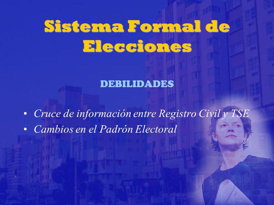 Sistema Formal de Elecciones AMENAZAS Migración Analfabetismo Desconfianza Infraestructura vial